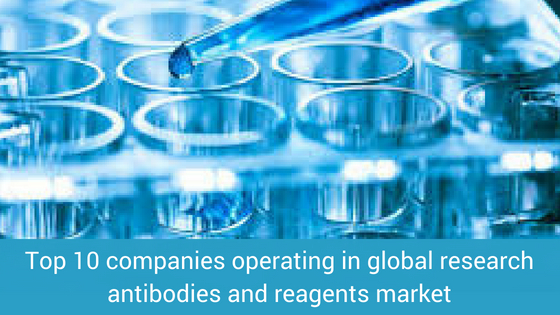 Top 10 companies operating in global research antibodies and reagents market