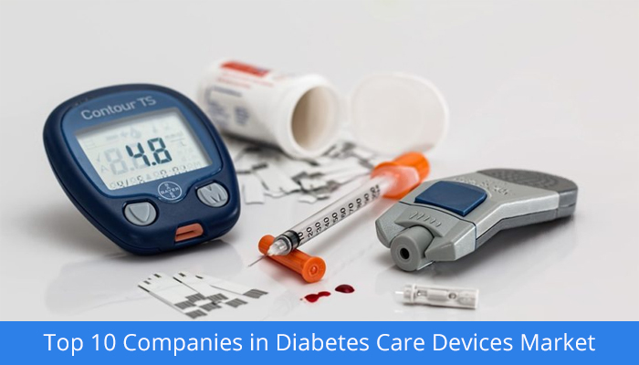 diabetes care devices market
