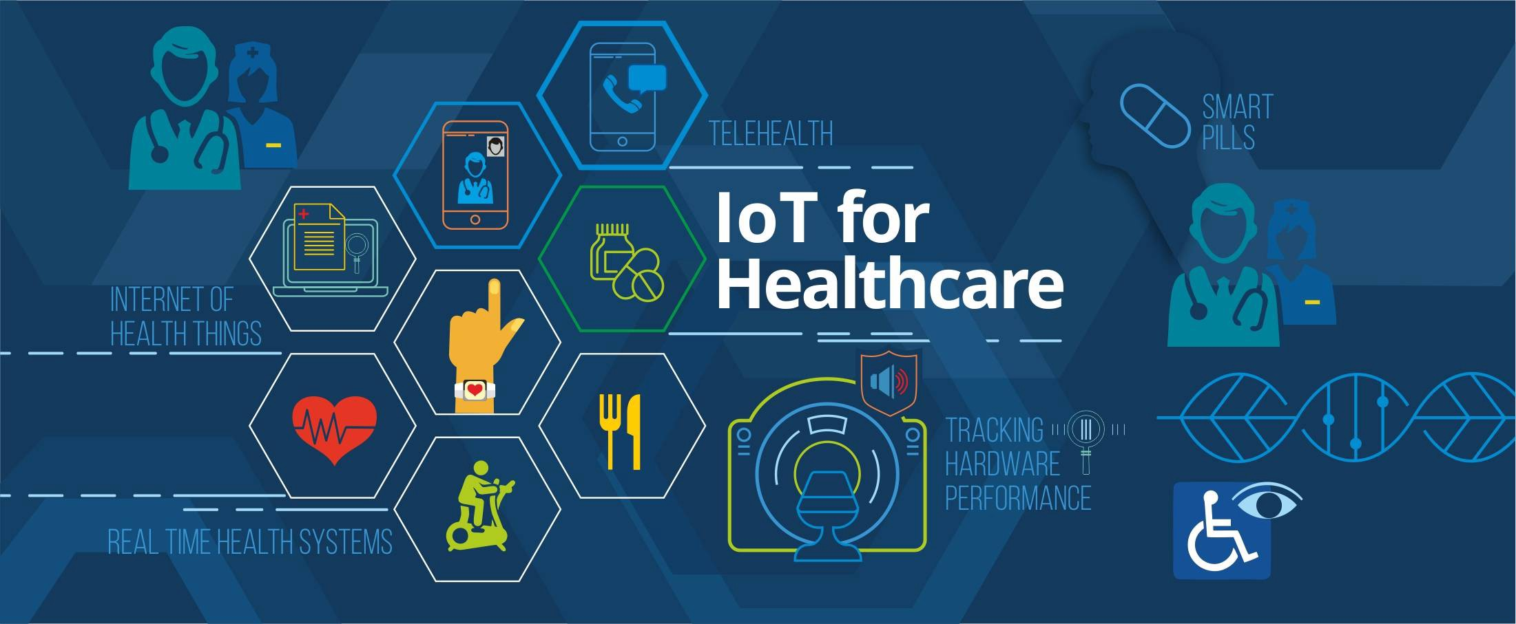 Healthcare IT Industry: Market Drivers and Trends Analysis